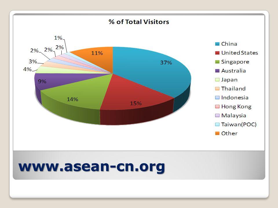 www.asean-cn.org