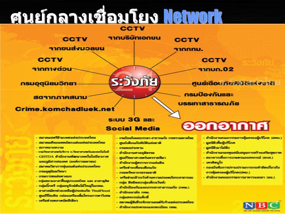 ศูนย์กลางเชื่อมโยง Network