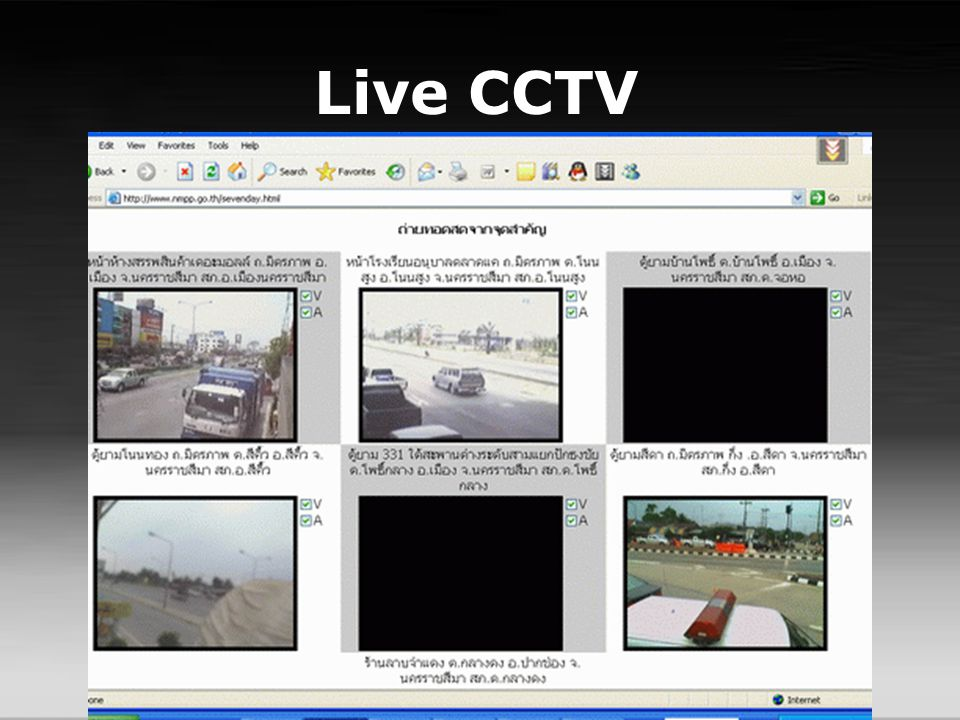 Live CCTV