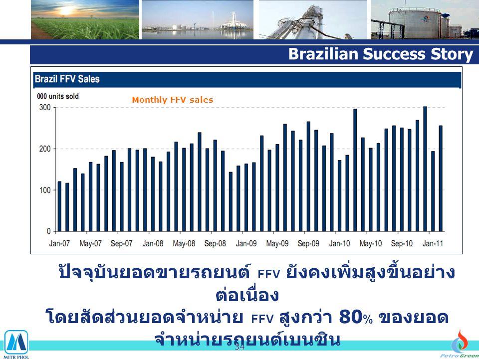 Monthly FFV sales ปัจจุบันยอดขายรถยนต์ FFV ยังคงเพิ่มสูงขึ้นอย่าง ต่อเนื่อง โดยสัดส่วนยอดจำหน่าย FFV สูงกว่า 80 % ของยอด จำหน่ายรถยนต์เบนซิน 34 Brazilian Success Story
