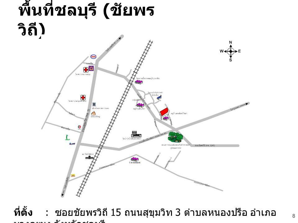 9 พื้นที่ชลบุรี ( ชัยพร วิถี ) ขนาดเนื้อที่ : ประมาณ 33.52 ไร่