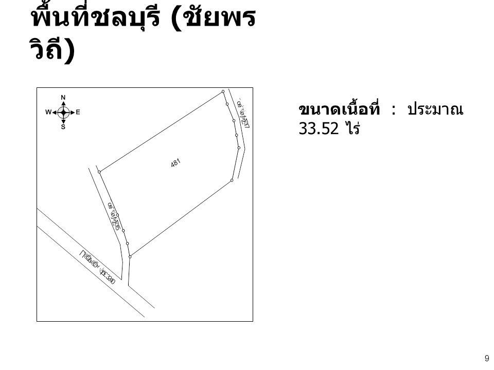 30 พื้นที่ร่มเกล้า ขนาดเนื้อที่ : ประมาณ 30.52 ไร่