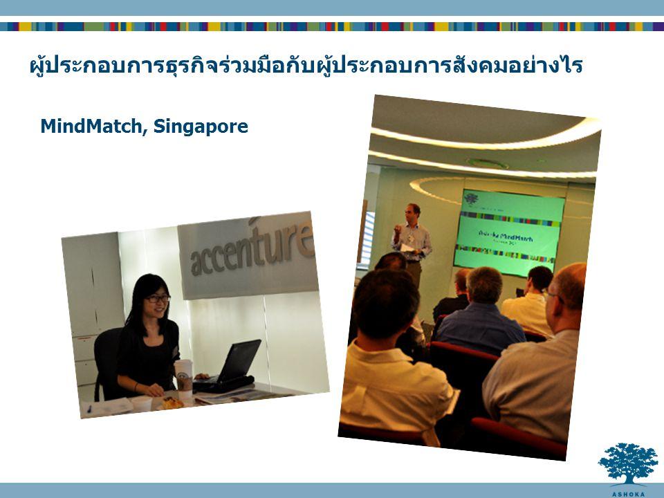 ผู้ประกอบการธุรกิจร่วมมือกับผู้ประกอบการสังคมอย่างไร MindMatch, Singapore