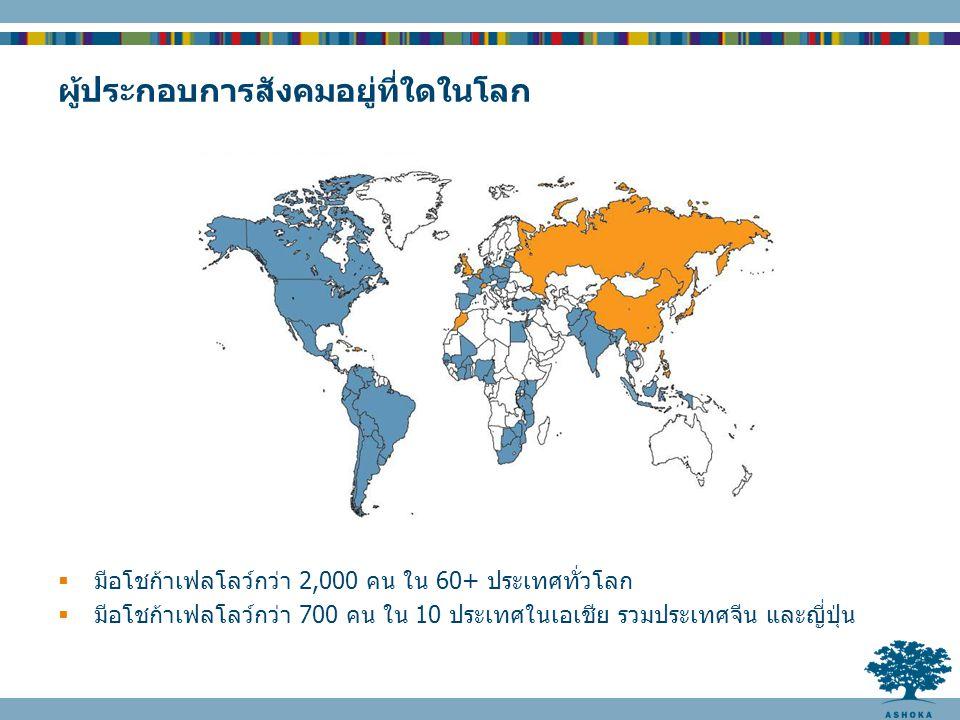 ผู้ประกอบการสังคมอยู่ที่ใดในโลก  มีอโชก้าเฟลโลว์กว่า 2,000 คน ใน 60+ ประเทศทั่วโลก  มีอโชก้าเฟลโลว์กว่า 700 คน ใน 10 ประเทศในเอเชีย รวมประเทศจีน และญี่ปุ่น