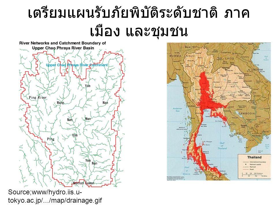 เตรียมแผนรับภัยพิบัติระดับชาติ ภาค เมือง และชุมชน Source;www/hydro.iis.u- tokyo.ac.jp/.../map/drainage.gif