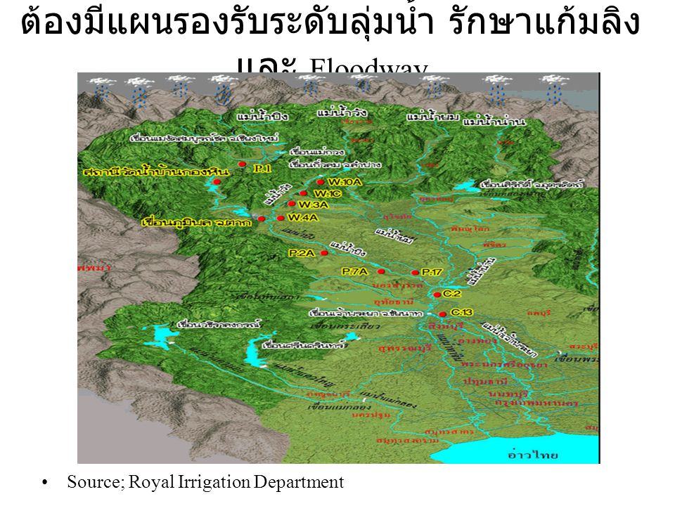 ต้องมีแผนรองรับระดับลุ่มน้ำ รักษาแก้มลิง และ Floodway Source; Royal Irrigation Department