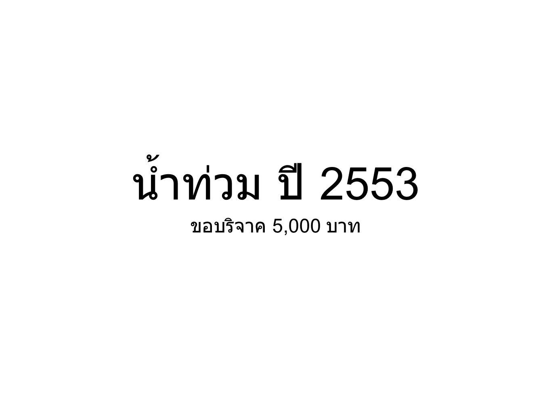 น้ำท่วม ปี 2553 ขอบริจาค 5,000 บาท