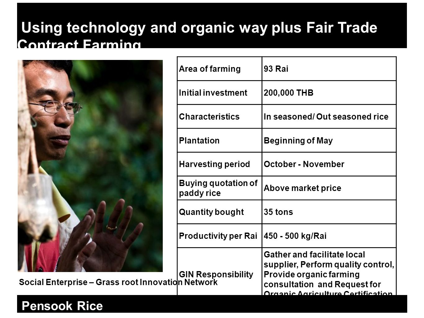 Pensook Rice Using technology and organic way plus Fair Trade Contract Farming Social Enterprise – Grass root Innovation Network Area of farming93 Rai Initial investment200,000 THB CharacteristicsIn seasoned/ Out seasoned rice PlantationBeginning of May Harvesting periodOctober - November Buying quotation of paddy rice Above market price Quantity bought35 tons Productivity per Rai450 - 500 kg/Rai GIN Responsibility Gather and facilitate local supplier, Perform quality control, Provide organic farming consultation and Request for Organic Agriculture Certification