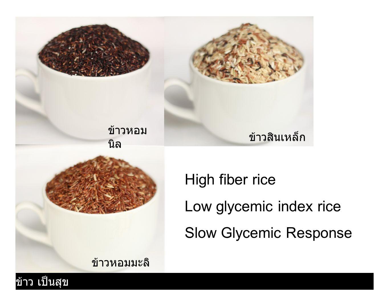 ข้าวเป็น สุข page 1 ข้าวหอม นิล ข้าวหอมมะลิ แดง ข้าวสินเหล็ก High fiber rice Low glycemic index rice Slow Glycemic Response ข้าว เป็นสุข