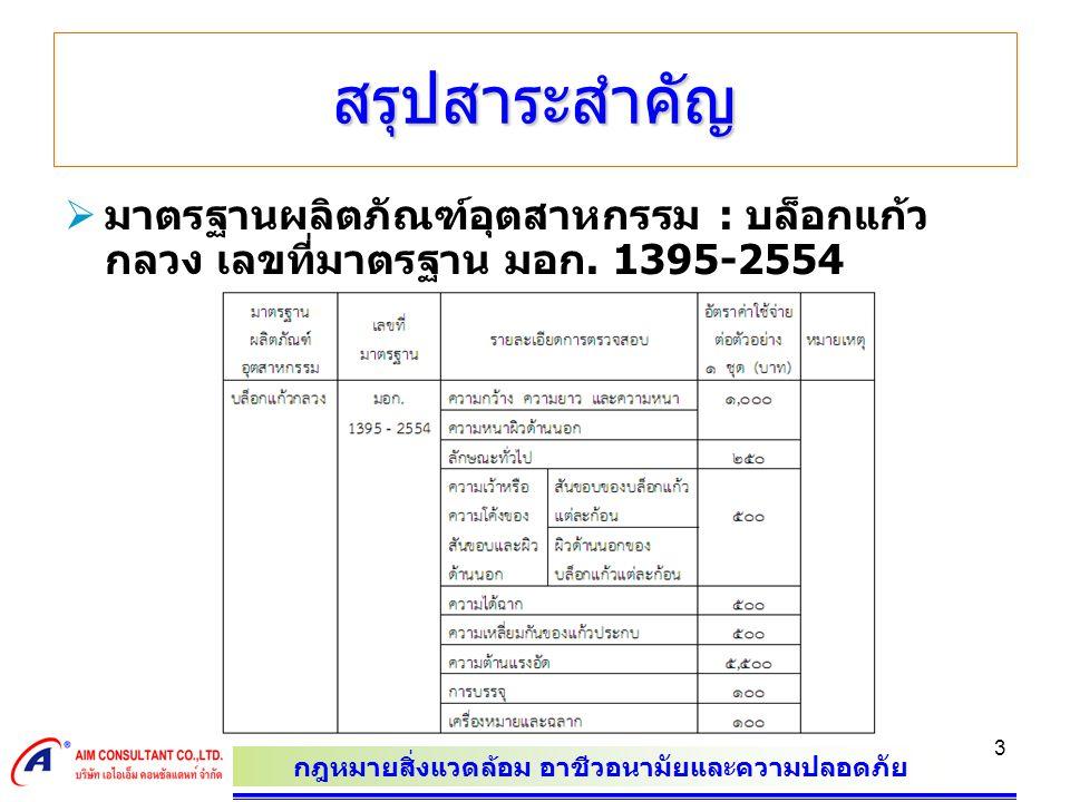 กฎหมายสิ่งแวดล้อม อาชีวอนามัยและความปลอดภัย 3 สรุปสาระสำคัญ  มาตรฐานผลิตภัณฑ์อุตสาหกรรม : บล็อกแก้ว กลวง เลขที่มาตรฐาน มอก. 1395-2554
