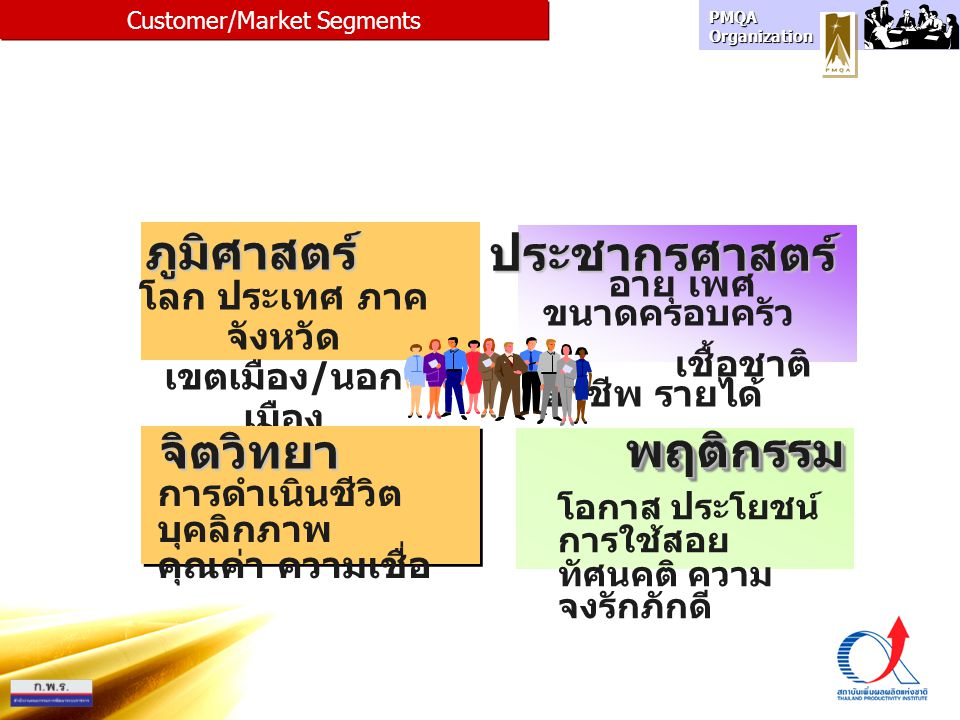 PMQA Organization Customer/Market Segments โอกาส ประโยชน์ การใช้สอย ทัศนคติ ความ จงรักภักดี พฤติกรรมพฤติกรรม ภูมิศาสตร์ โลก ประเทศ ภาค จังหวัด เขตเมือง / นอก เมือง ประชากรศาสตร์ อายุ เพศ ขนาดครอบครัว เชื้อชาติ อาชีพ รายได้ การดำเนินชีวิต บุคลิกภาพ คุณค่า ความเชื่อ จิตวิทยา