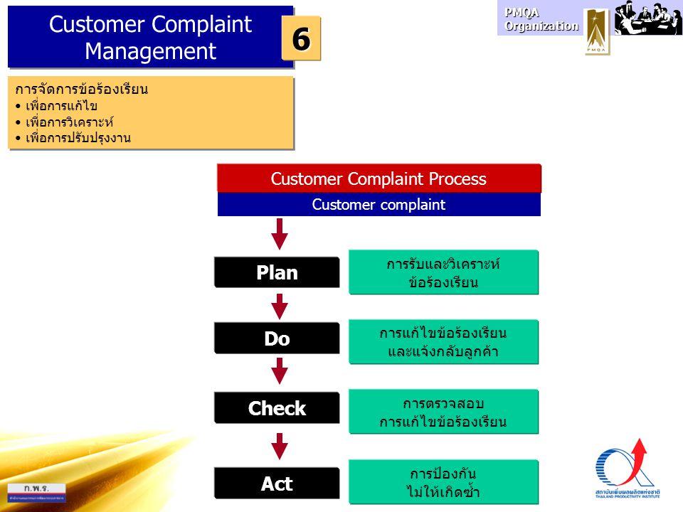 PMQA Organization Customer Satisfaction Determination 7 การวัดความพึงพอใจของลูกค้า เพื่อจำแนกความพอใจและไม่พอใจ เพื่อความเข้าใจลูกค้าทุกกลุ่ม เพื่อการนำไปสู่การปรับปรุง การวัดความพึงพอใจของลูกค้า เพื่อจำแนกความพอใจและไม่พอใจ เพื่อความเข้าใจลูกค้าทุกกลุ่ม เพื่อการนำไปสู่การปรับปรุง Knowledge Sources การติดต่อกับลูกค้า การประชุมร่วม การทำกิจกรรมกลุ่มย่อย การสำรวจวิจัย การเข้าพบลูกค้า การรับข้อร้องเรียน การติดตามประเมินลูกค้า Customer Satisfaction Determination Process Customer Knowledge การเลือก หลักการประเมิน พัฒนาแบบสอบถาม กำหนดขอบเขต กลุ่มตัวอย่าง กำหนดระยะเวลา ดำเนินการประเมิน Plan Do Check Act การวิเคราะห์ผลการประเมิน การนำผลวิเคราะห์สู่การปรับปรุง การทำแผนปรับปรุง การปรับปรุงตามแผน การประเมินผลลัพธ์จากลูกค้า