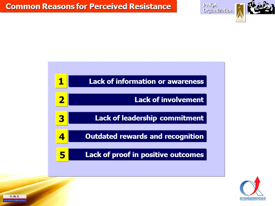 PMQA Organization Common Reasons for Perceived Resistance Lack of information or awareness Lack of involvement Lack of leadership commitment Outdated
