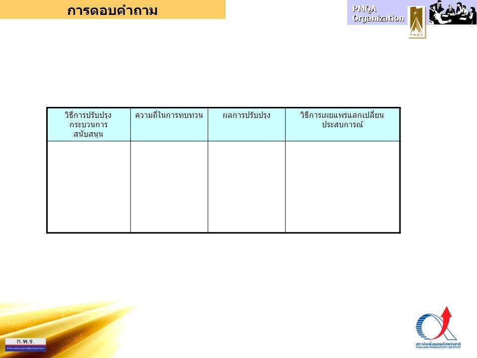 PMQA Organization การตอบคำถาม วิธีการปรับปรุง กระบวนการ สนับสนุน ความถี่ในการทบทวนผลการปรับปรุงวิธีการเผยแพร่แลกเปลี่ยน ประสบการณ์