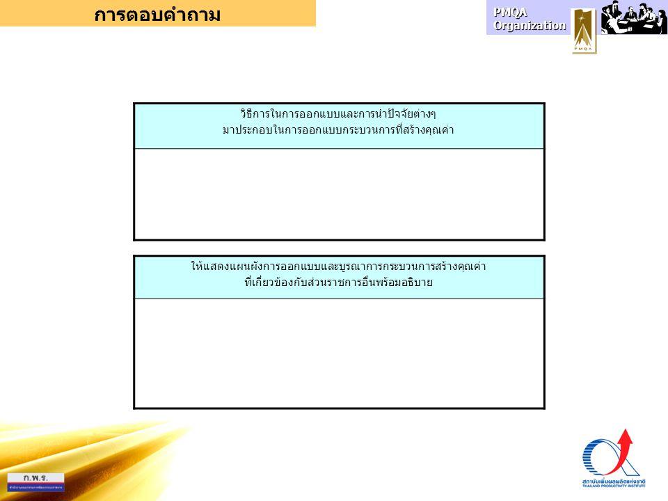 PMQA Organization การตอบคำถาม วิธีการในการออกแบบและการนำปัจจัยต่างๆ มาประกอบในการออกแบบกระบวนการที่สร้างคุณค่า ให้แสดงแผนผังการออกแบบและบูรณาการกระบวนการสร้างคุณค่า ที่เกี่ยวข้องกับส่วนราชการอื่นพร้อมอธิบาย