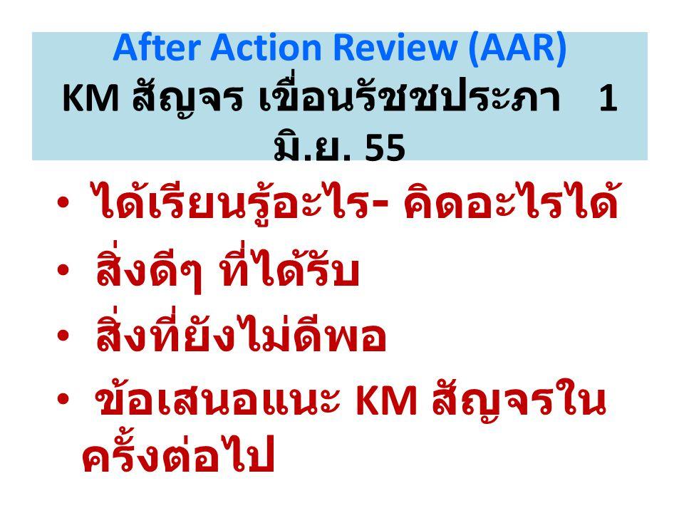 After Action Review (AAR) KM สัญจร เขื่อนรัชชประภา 1 มิ. ย. 55 ได้เรียนรู้อะไร - คิดอะไรได้ สิ่งดีๆ ที่ได้รับ สิ่งที่ยังไม่ดีพอ ข้อเสนอแนะ KM สัญจรใน