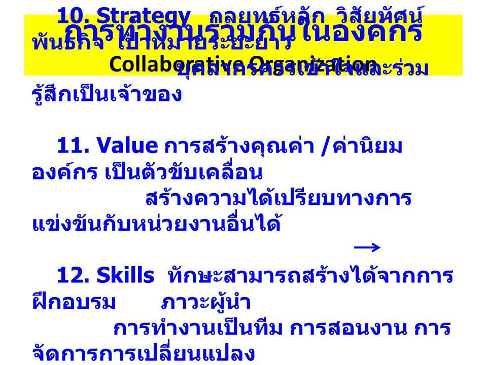 การทำงานร่วมกันในองค์กร Collaborative Organization 10.