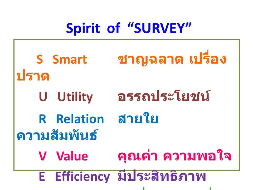 Spirit of SURVEY S Smart ชาญฉลาด เปรื่อง ปราด U Utility อรรถประโยชน์ R Relation สายใย ความสัมพันธ์ V Value คุณค่า ความพอใจ E Efficiency มีประสิทธิภาพ Y Young สดชื่นแจ่มใส ดั่ง วัยหนุ่มสาว