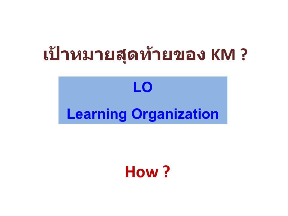เป้าหมายสุดท้ายของ KM LO Learning Organization How