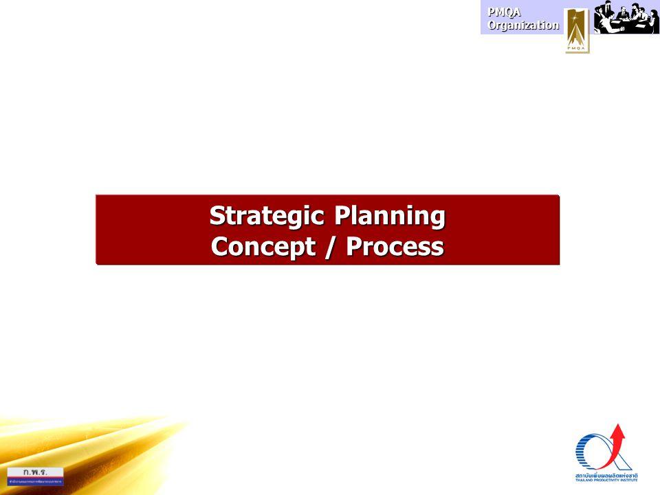 PMQA Organization Strategic Planning Concept / Process