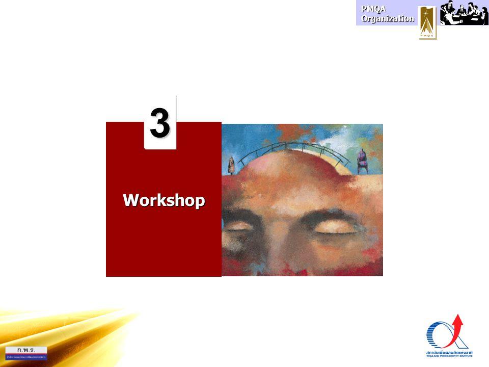 PMQA Organization Workshop 3