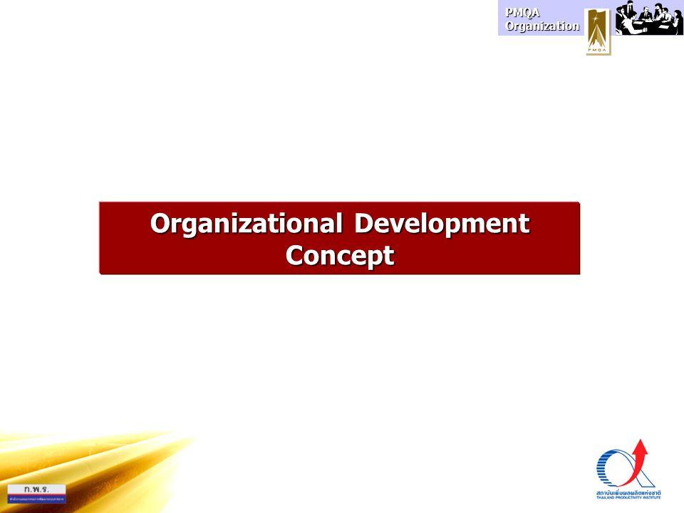 PMQA Organization Organizational Development Concept
