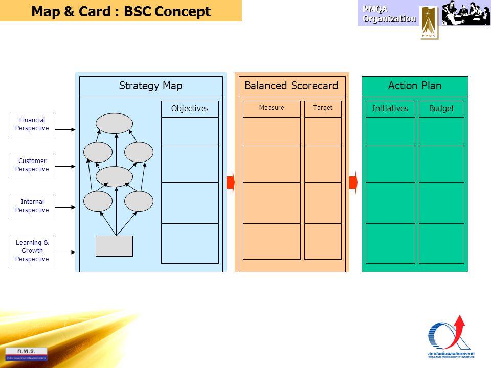 PMQA Organization Strategy Map Balanced ScorecardAction Plan Objectives MeasureTarget InitiativesBudget Customer Perspective Financial Perspective Int