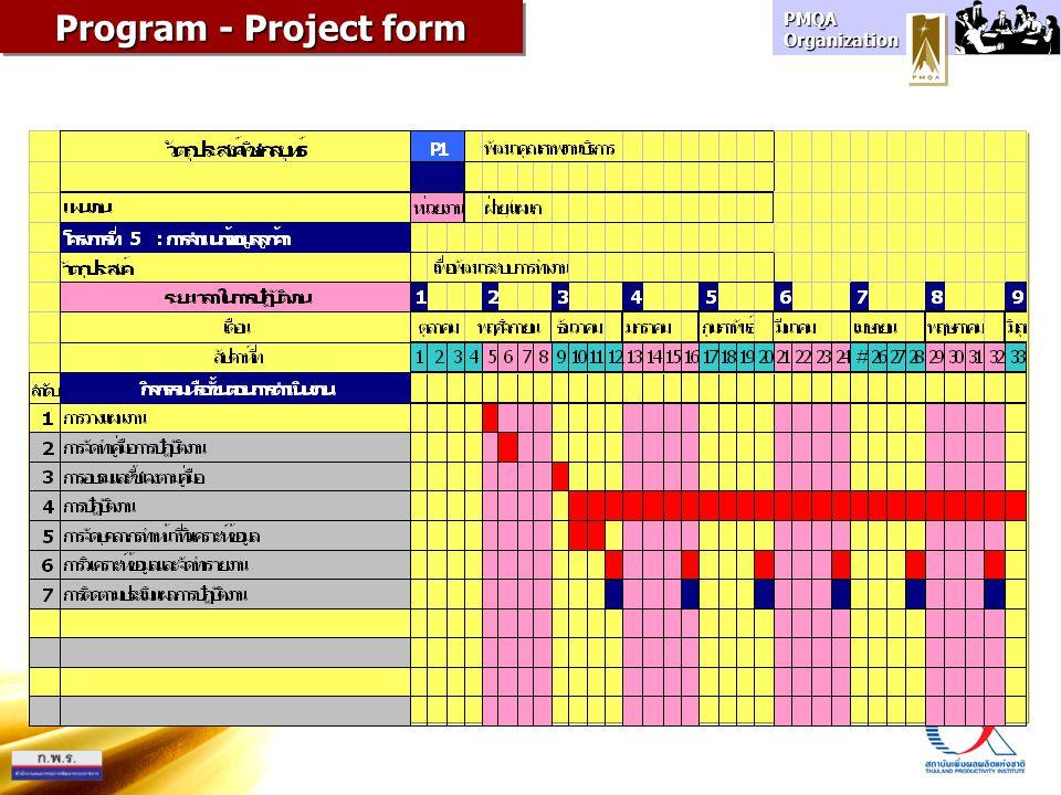 PMQA Organization Program - Project form