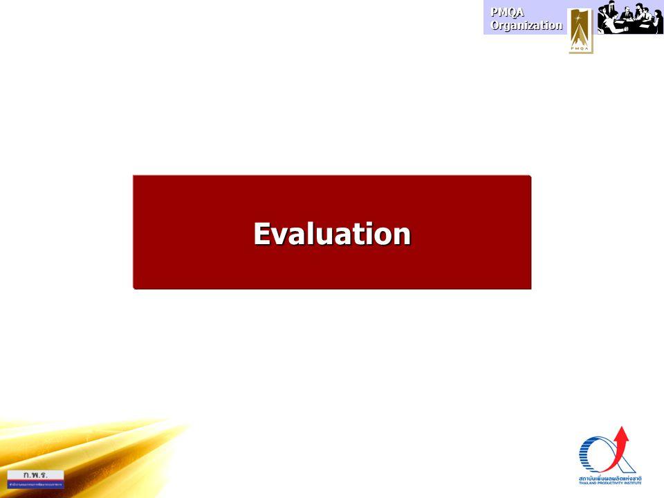 PMQA Organization Evaluation