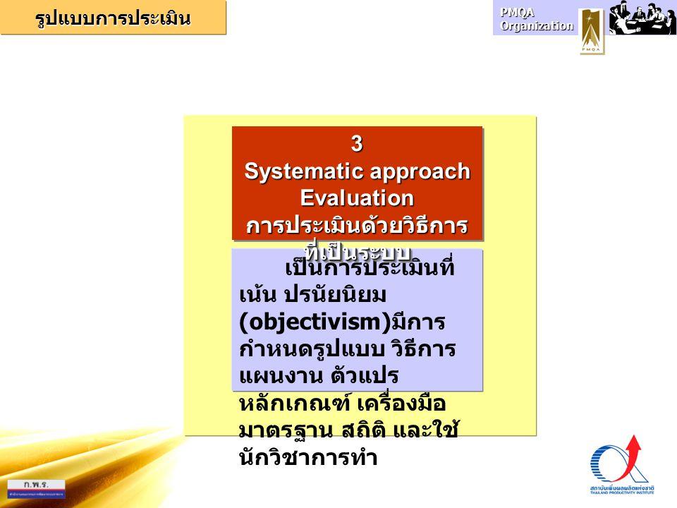 PMQA Organization เป็นการประเมินที่ เน้น ปรนัยนิยม (objectivism) มีการ กำหนดรูปแบบ วิธีการ แผนงาน ตัวแปร หลักเกณฑ์ เครื่องมือ มาตรฐาน สถิติ และใช้ นัก