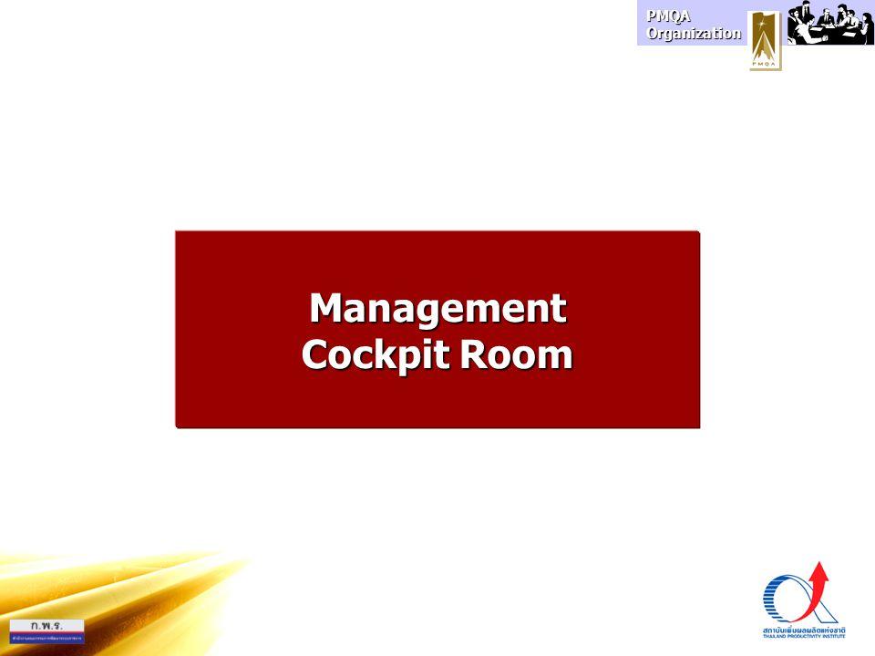 PMQA Organization Management Cockpit Room