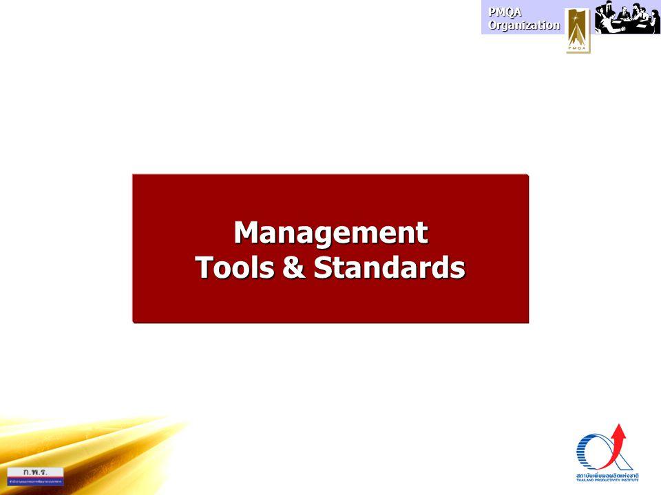 PMQA Organization Management Tools & Standards
