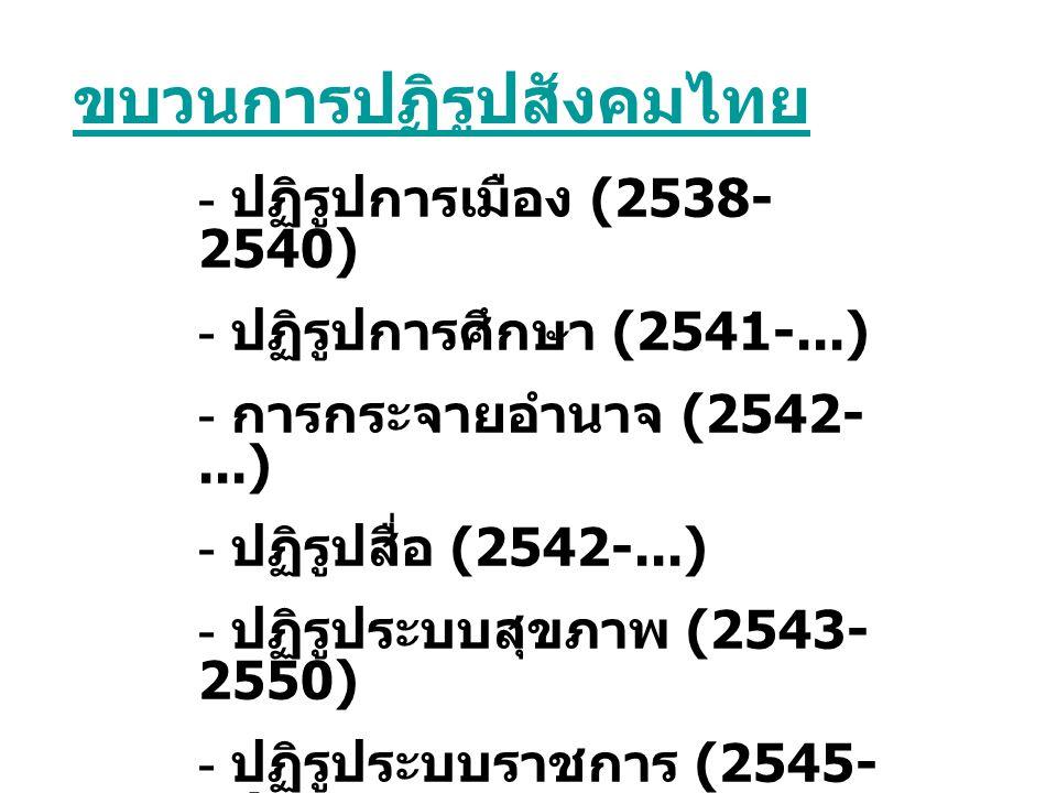 - ปฏิรูปการเมือง (2538- 2540) - ปฏิรูปการศึกษา (2541-...) - การกระจายอำนาจ (2542-...) - ปฏิรูปสื่อ (2542-...) - ปฏิรูประบบสุขภาพ (2543- 2550) - ปฏิรูประบบราชการ (2545-...) - ปฏิรูประบบยุติธรรม (2546-...) ขบวนการปฏิรูปสังคมไทย