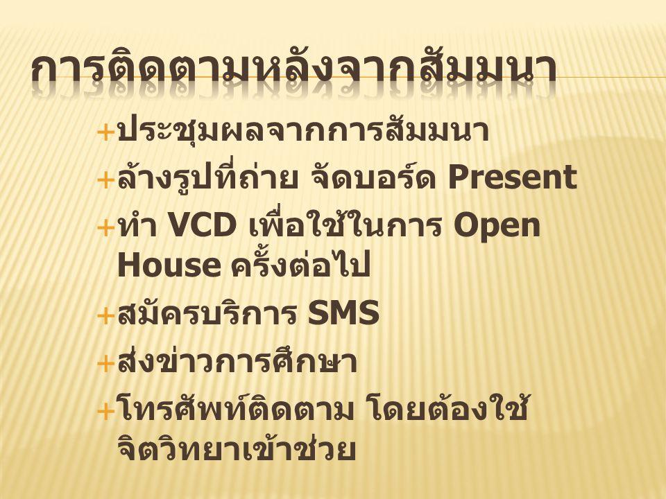  ประชุมผลจากการสัมมนา  ล้างรูปที่ถ่าย จัดบอร์ด Present  ทำ VCD เพื่อใช้ในการ Open House ครั้งต่อไป  สมัครบริการ SMS  ส่งข่าวการศึกษา  โทรศัพท์ติดตาม โดยต้องใช้ จิตวิทยาเข้าช่วย
