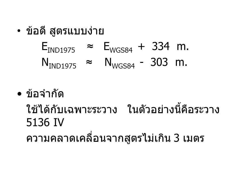 ข้อดี สูตรแบบง่าย E IND1975 ≈ E WGS84 + 334 m.N IND1975 ≈ N WGS84 - 303 m.