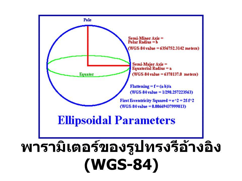 พื้นหลักฐานรูปทรงรี a ( กึ่ง แกนยาว ) f ( ความแบน ) Indian 1975 Everest 1830 6377276.345 1/300.8017 WGS 84 WGS 84 6378137.0 1/298.257223563