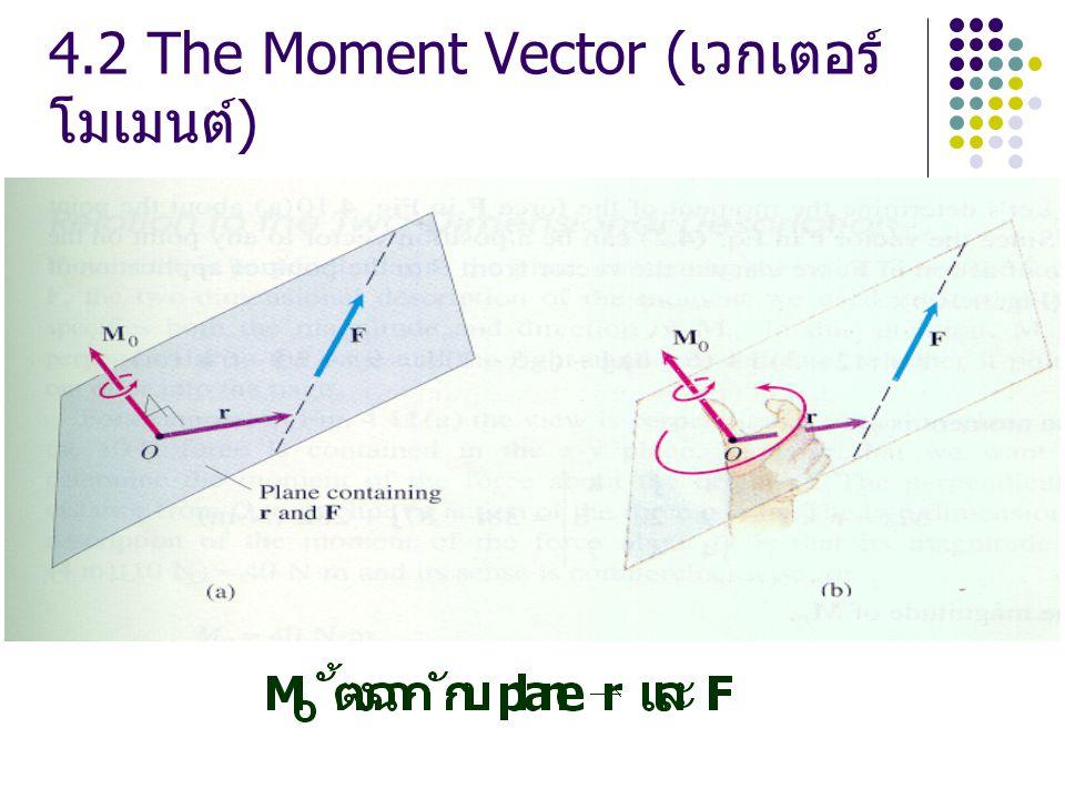 4.2 The Moment Vector ( เวกเตอร์ โมเมนต์ )