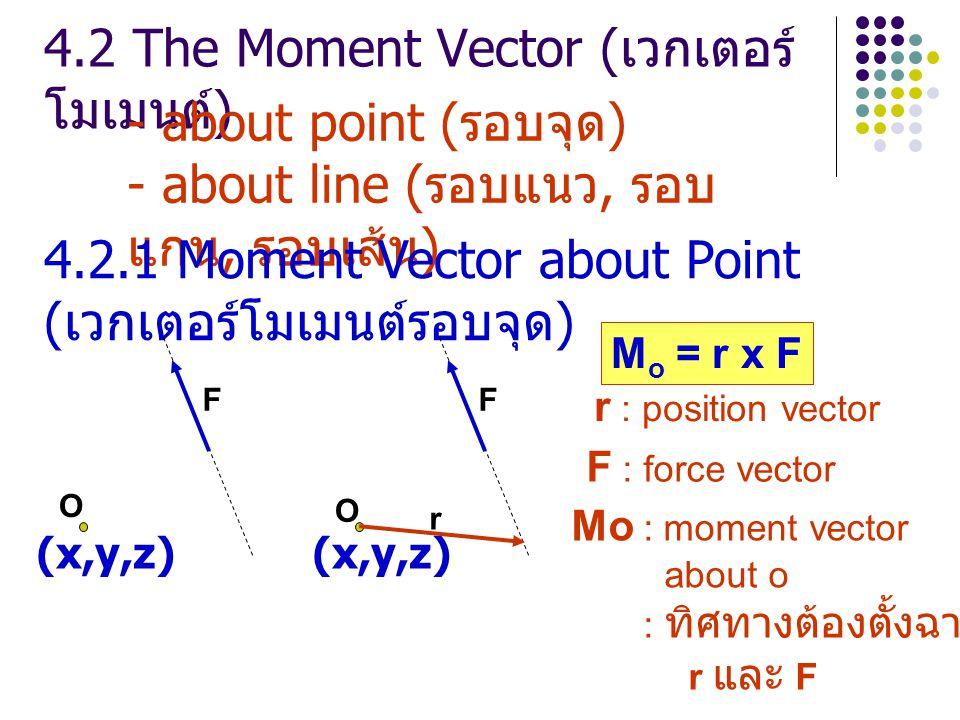 - about point ( รอบจุด ) - about line ( รอบแนว, รอบ แกน, รอบเส้น ) 4.2.1 Moment Vector about Point ( เวกเตอร์โมเมนต์รอบจุด ) O (x,y,z) F O F r M o = r