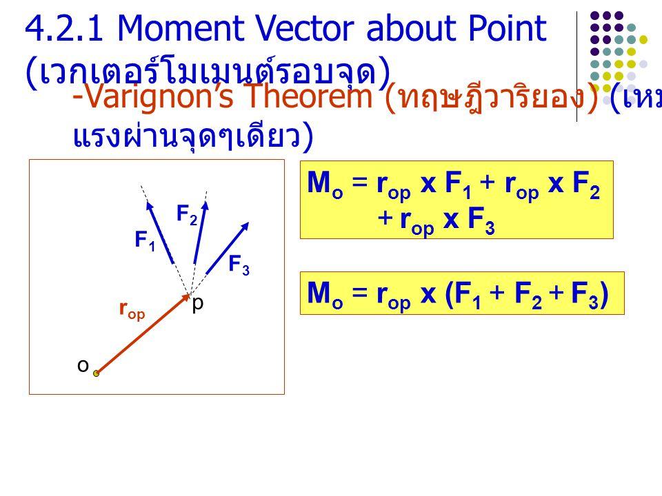 o F1F1 r op M o = r op x F 1 + r op x F 2 + r op x F 3 -Varignon's Theorem ( ทฤษฎีวาริยอง ) ( เหมาะกับในกรณีที่แนว แรงผ่านจุดๆเดียว ) F2F2 F3F3 p M o = r op x (F 1 + F 2 + F 3 )