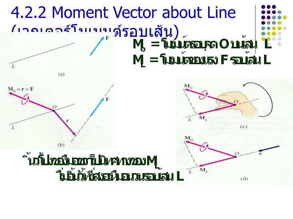 4.2.2 Moment Vector about Line ( เวกเตอร์โมเมนต์รอบเส้น )