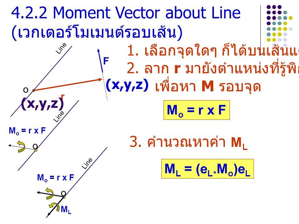 o F r 1. เลือกจุดใดๆ ก็ได้บนเส้นแต่ควรรู้พิกัด 2. ลาก r มายังตำแหน่งที่รู้พิกัดของแนวแรง เพื่อหา M รอบจุด M o = r x F 3. คำนวณหาค่า M L M L = (e L.M o