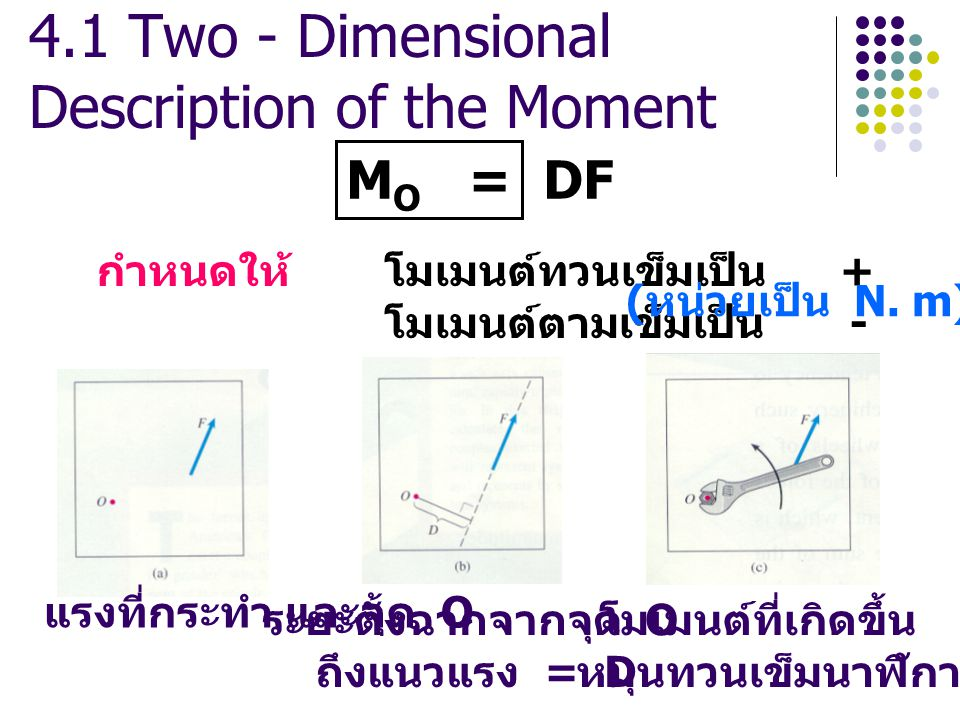 4.2.1 Moment Vector about Point ( เวกเตอร์โมเมนต์รอบจุด ) O (x,y,z) F r M o = r x F - Magnitude of Moment Vector about Point   D = r sin = r F sin  e M o = M o e  M o = r F sin  M o = D F