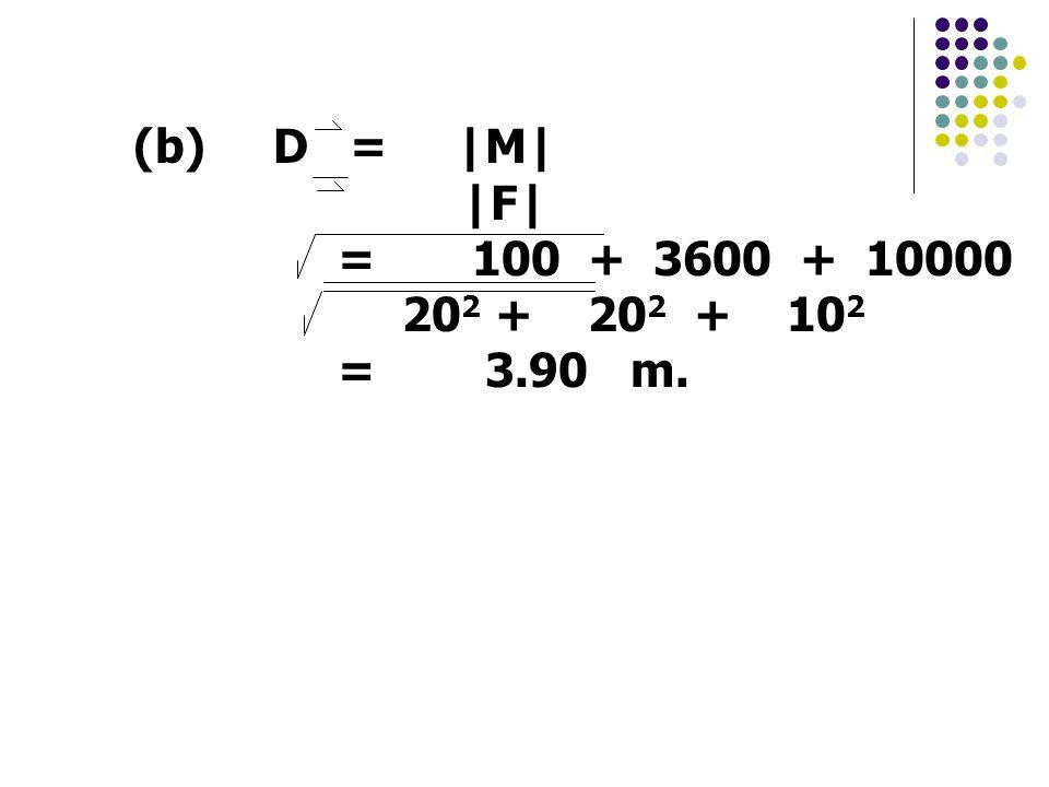 (b) D = |M| |F| = 100 + 3600 + 10000 20 2 + 20 2 + 10 2 = 3.90 m.