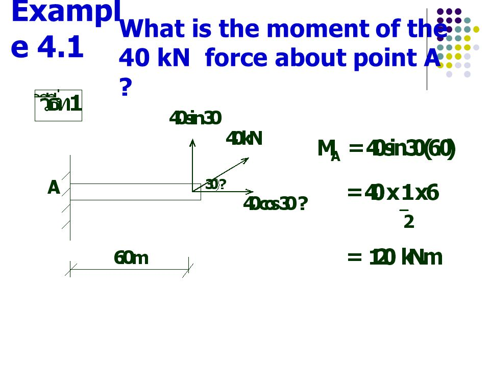 What is the moment of the 50 N Force about the x axis ? Examp le 4.5