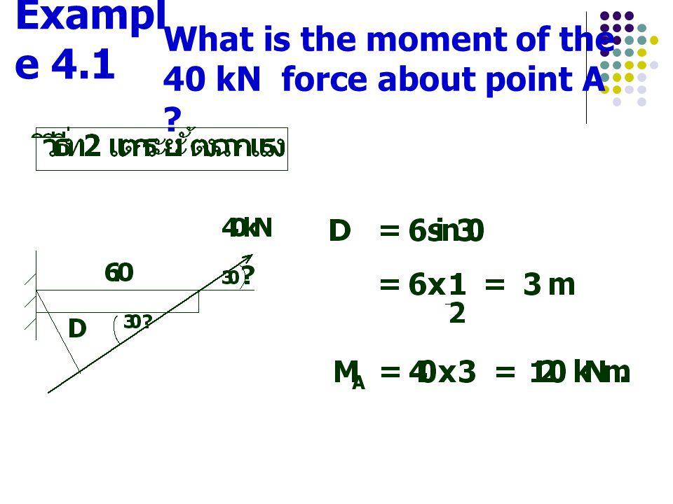 4.3 แรงคู่ควบ ๏ แรง 2 แรง ที่มีขนาดเท่ากัน แต่ทิศทางตรงกันข้าม เรียกว่า แรงคู่ควบ ( Couple)