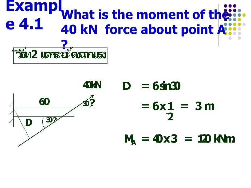 4.2.2 Moment Vector about Line ( เวกเตอร์โมเมนต์รอบเส้น ) ในการวัดแรงที่หมุนรอบเส้น C r axis เรียกว่า โมเมนต์ของแรงรอบเส้น เช่น แรง F กระทำกับ Turbine ( กังหัน, ใบพัด ) การหมุนรอบแกน L เช่นในรูป จะเห็นว่าแรง F x และ F z ไม่ได้หมุน turbine มีแต่แรง F y เท่านั้นที่หมุน โมเมนต์ที่เกิดมีขนาด =aF y รอบแกนของ turbine a = ระยะตั้งฉากจากแรง F y = ตัวแกนหมุนของ turbine