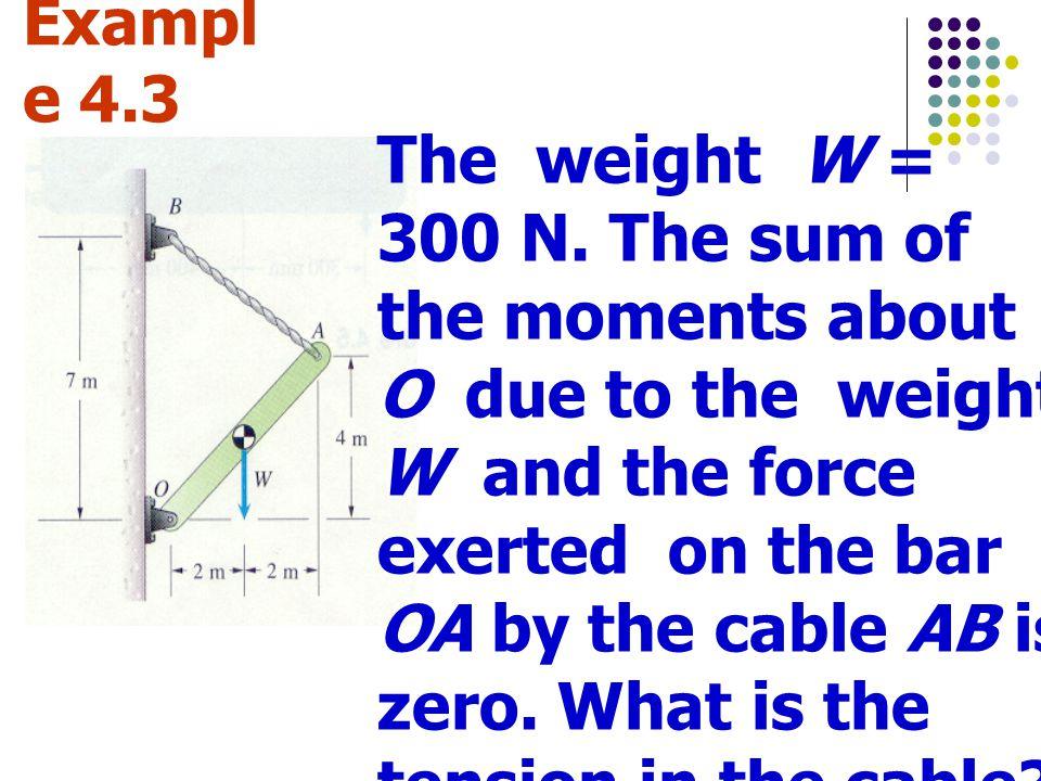 Examp le 4.7