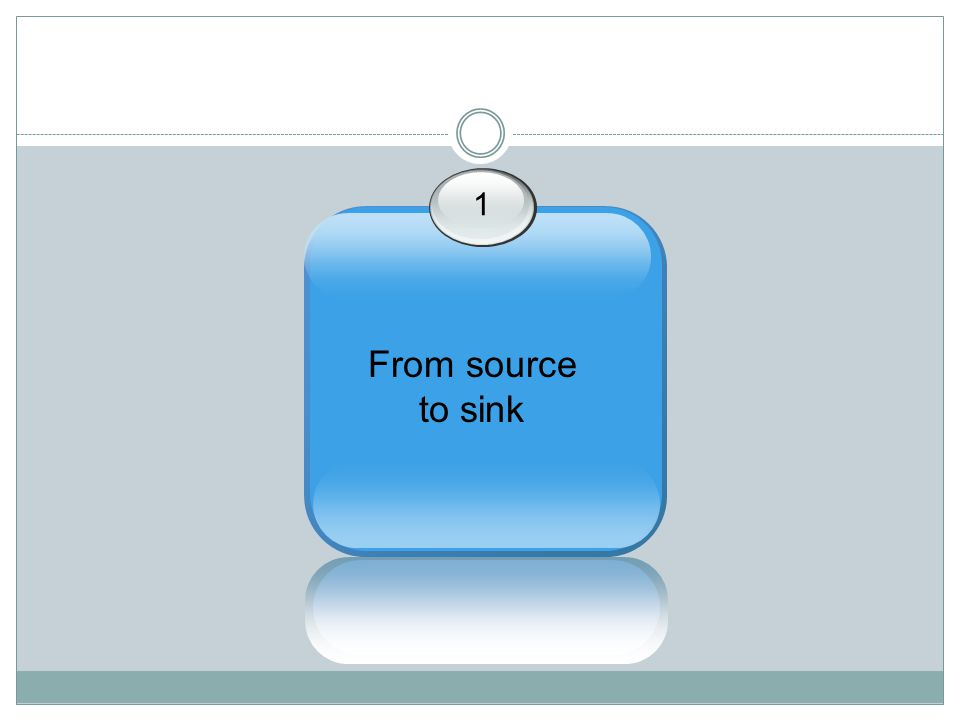 1 From source to sink