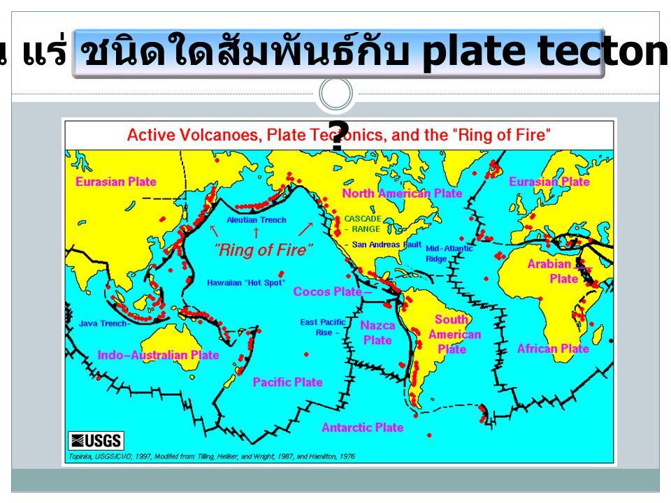 หิน แร่ ชนิดใดสัมพันธ์กับ plate tectonics ?