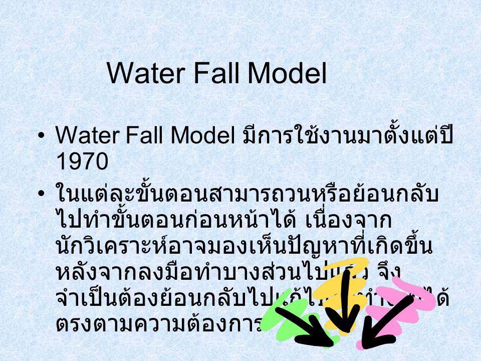 Water Fall Model Water Fall Model มีการใช้งานมาตั้งแต่ปี 1970 ในแต่ละขั้นตอนสามารถวนหรือย้อนกลับ ไปทำขั้นตอนก่อนหน้าได้ เนื่องจาก นักวิเคราะห์อาจมองเห